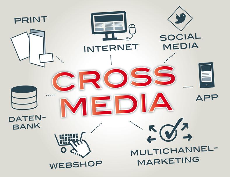 Crossmedia: auf den richtigen Mix kommt es an, Fotolia ©Trueffelpix